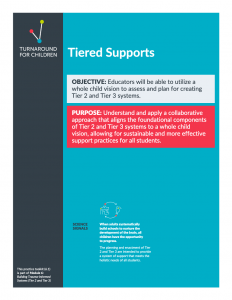 Tired Supports Toolkit