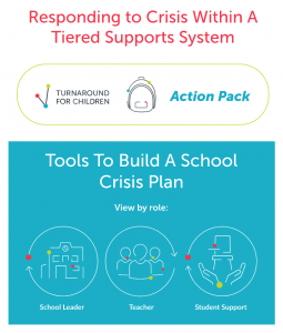 Tiered Supports Action Pack